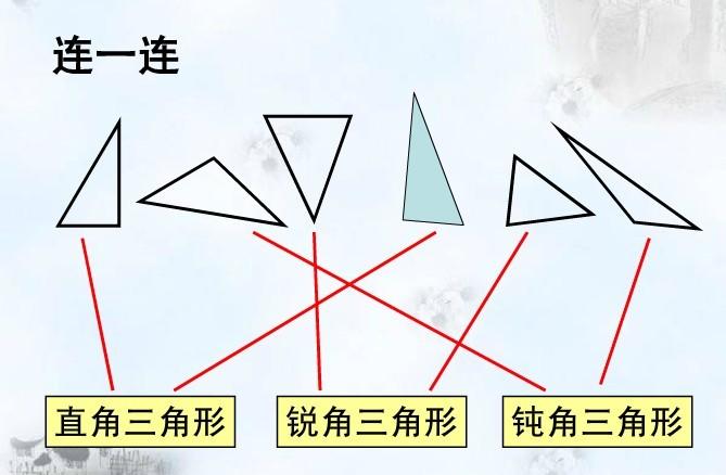 作业标题:三角形的分类图片