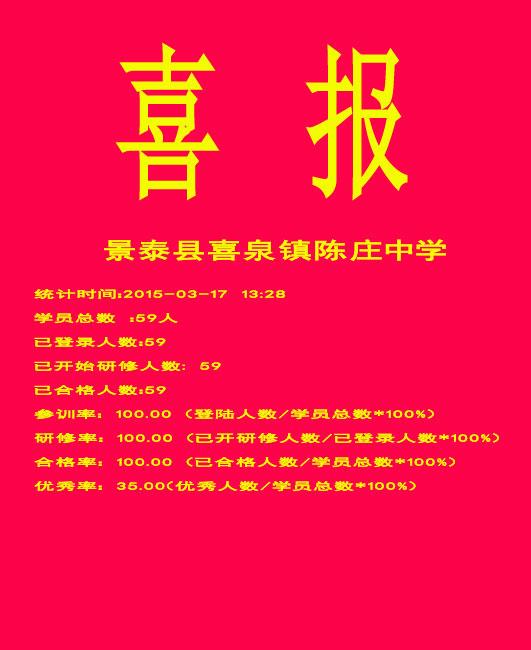 国培(2014)信息技术能力提升喜泉镇陈庄中学第四期简报