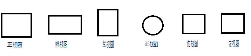 教学过程:  一,导入新课: 请根据视图说出立体图形的名称 &